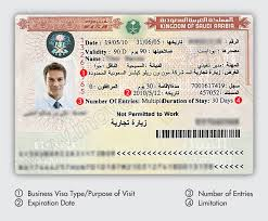 How Pakistanis Can Apply For Saudia Arbia Business Visa