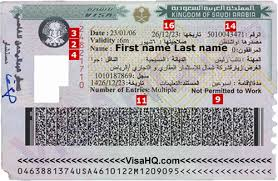 How Pakistanis Can Apply Family Visa for Saudi Arabia