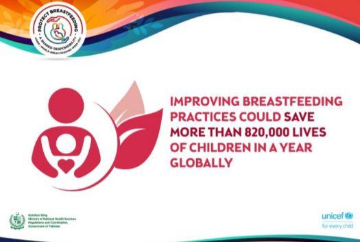 Breastfeeding Practice infographic